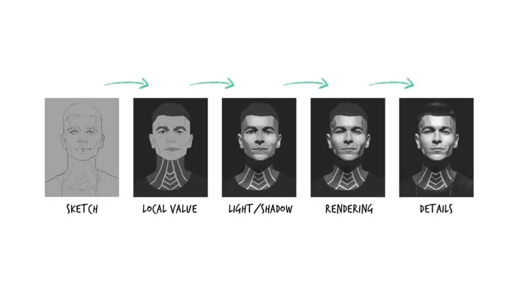 5 portrait steps